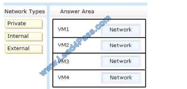 exam-box 70-414 exam questions q1-1