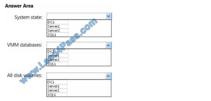 exam-box 70-414 exam questions q4-1