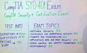 SY0-401 PDF CompTIA Exam Latest Practice Questions Free Update