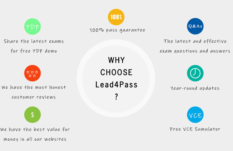 why lead4pass 700-651 dumps