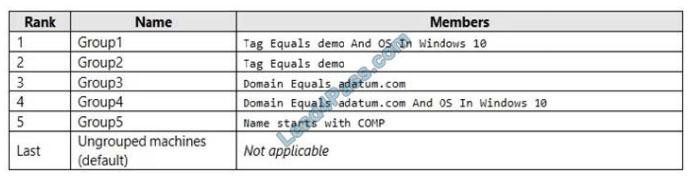 exam-box md-100 exam questions q7