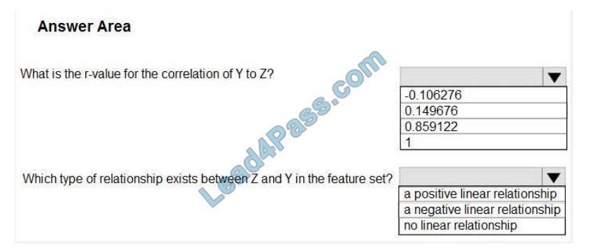 lead4pass dp-100 exam questions q10-1