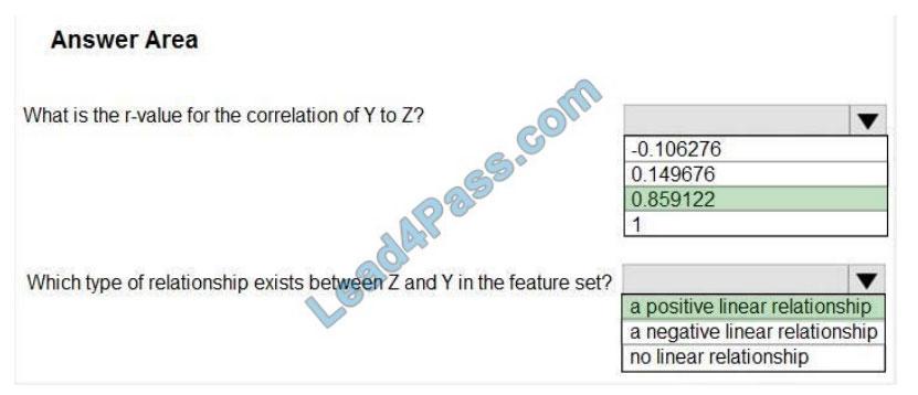 lead4pass dp-100 exam questions q10-2